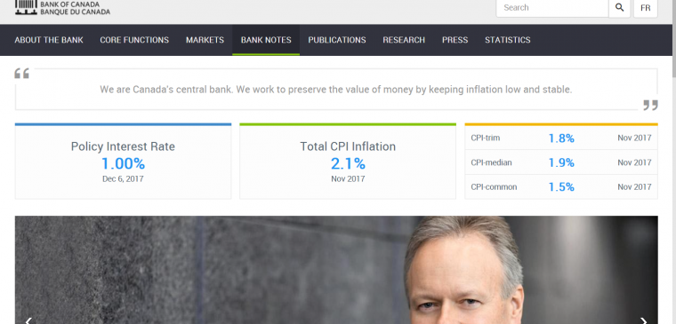 Rate hike coming next week by the Bank of Canada